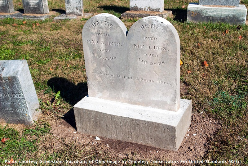 Slotted Base Basics – Cemetery Conservators for United Standards